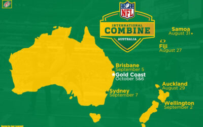NFL International Combine